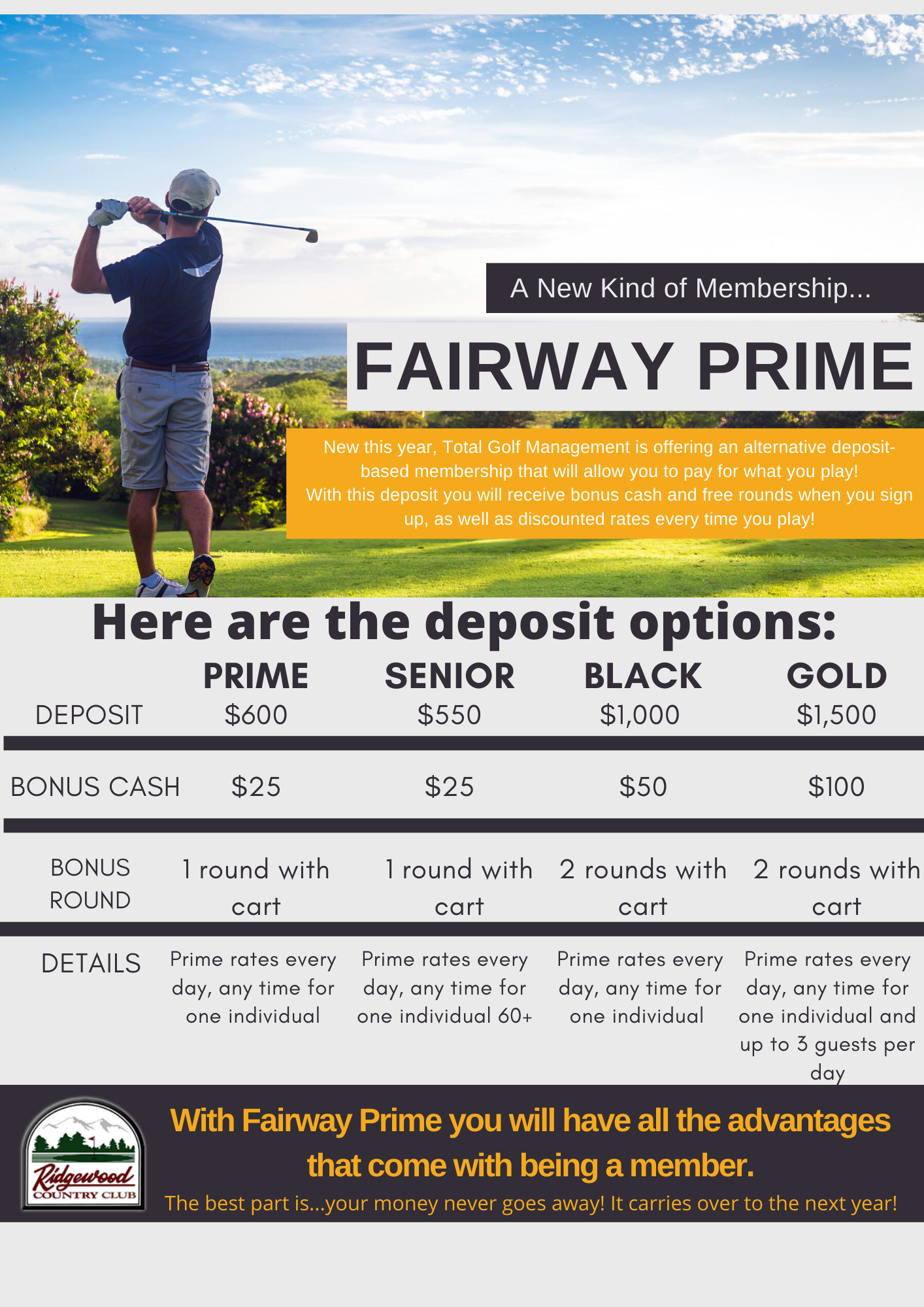 fairwayprime RWCC